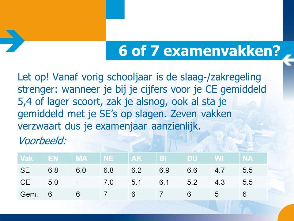 6 of 7 examenvakken? Let op! Vanaf vorig schooljaar is de slaag-/zakregeling strenger: wanneer je bij je cijfers voor je CE gemiddeld 5,4 of lager sco