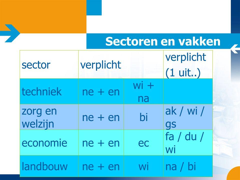 Sectoren en vakken sectorverplicht (1 uit..) techniekne + en wi + na zorg en welzijn ne + enbi ak / wi / gs economiene + enec fa / du / wi landbouwne