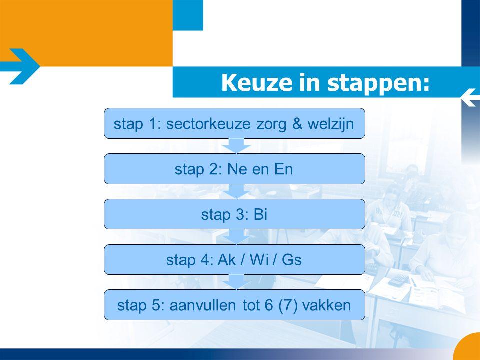Keuze in stappen: stap 1: sectorkeuze zorg & welzijn stap 2: Ne en En stap 3: Bi stap 4: Ak / Wi / Gs stap 5: aanvullen tot 6 (7) vakken
