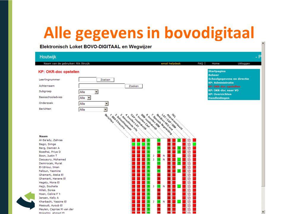 Alle gegevens in bovodigitaal