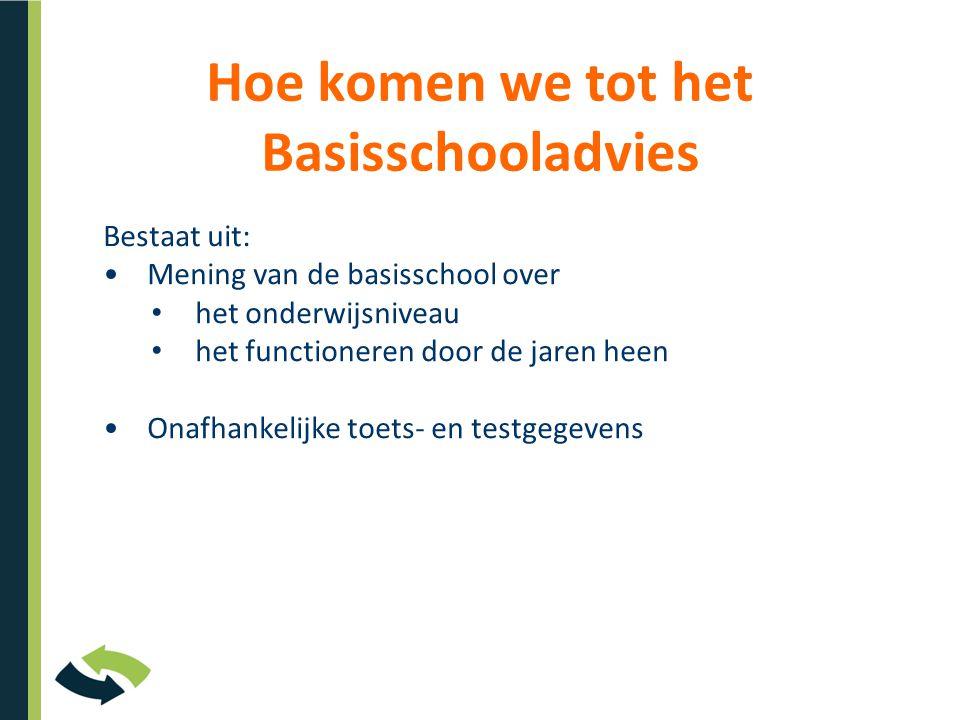 Hoe komen we tot het Basisschooladvies Bestaat uit: •Mening van de basisschool over • het onderwijsniveau • het functioneren door de jaren heen •Onafh