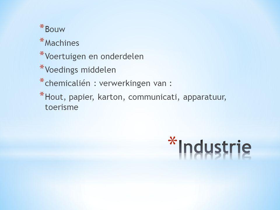 * Bouw * Machines * Voertuigen en onderdelen * Voedings middelen * chemicalién : verwerkingen van : * Hout, papier, karton, communicati, apparatuur, t