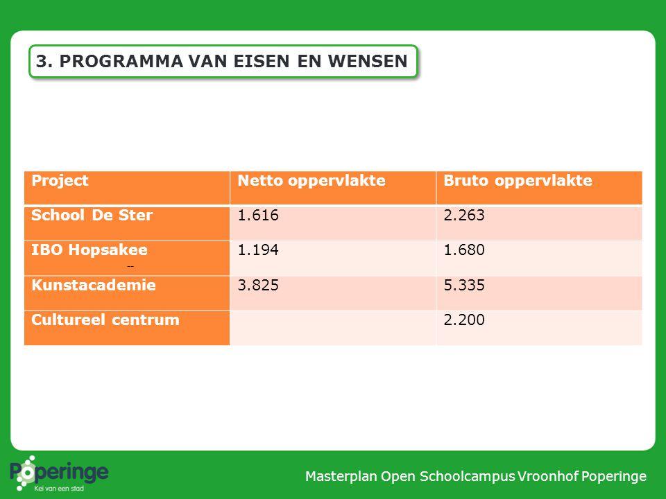Masterplan Open Schoolcampus Vroonhof Poperinge 4.