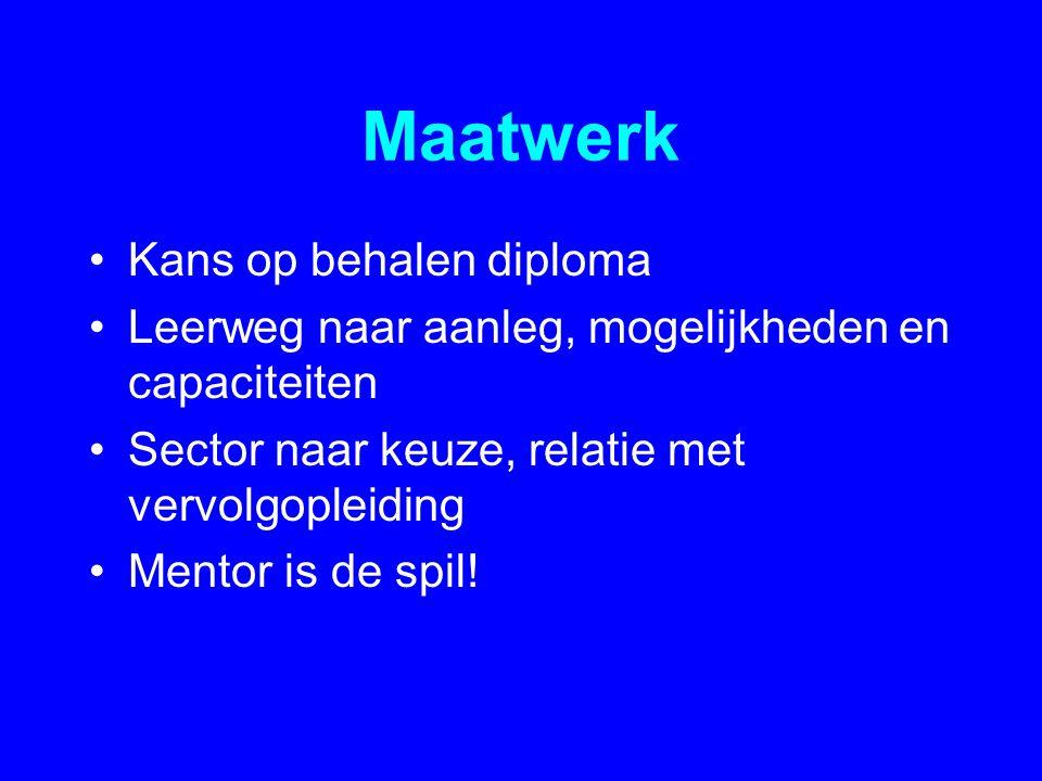 Maatwerk •Kans op behalen diploma •Leerweg naar aanleg, mogelijkheden en capaciteiten •Sector naar keuze, relatie met vervolgopleiding •Mentor is de spil!