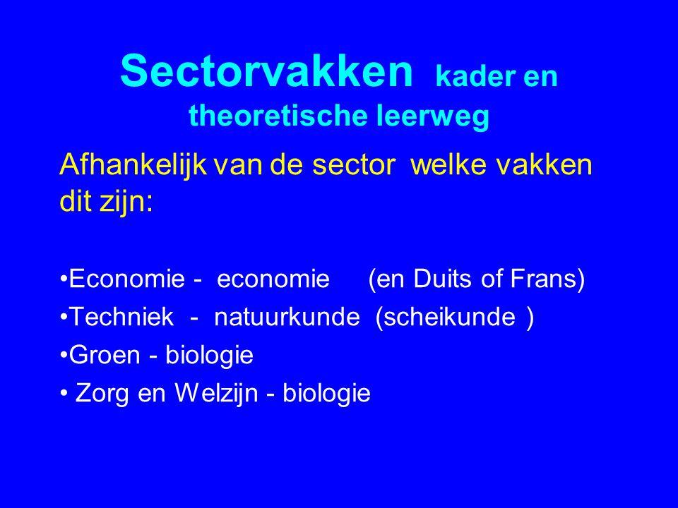 Sectorvakken kader en theoretische leerweg Afhankelijk van de sector welke vakken dit zijn: •Economie - economie (en Duits of Frans) •Techniek - natuurkunde (scheikunde ) •Groen - biologie • Zorg en Welzijn - biologie