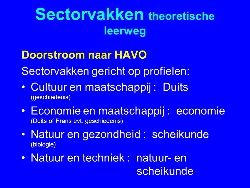 Sectorvakken theoretische leerweg Doorstroom naar HAVO Sectorvakken gericht op profielen: •Cultuur en maatschappij : Duits (geschiedenis) •Economie en maatschappij : economie (Duits of Frans evt.