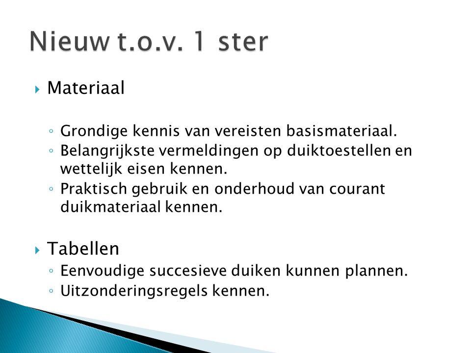  Materiaal ◦ Grondige kennis van vereisten basismateriaal. ◦ Belangrijkste vermeldingen op duiktoestellen en wettelijk eisen kennen. ◦ Praktisch gebr