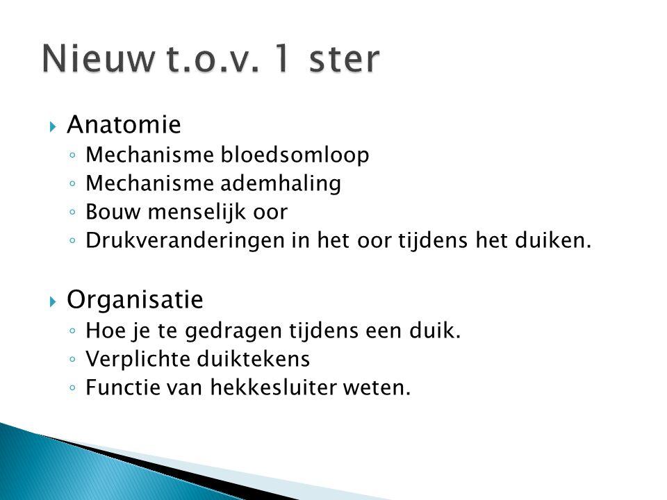  Anatomie ◦ Mechanisme bloedsomloop ◦ Mechanisme ademhaling ◦ Bouw menselijk oor ◦ Drukveranderingen in het oor tijdens het duiken.  Organisatie ◦ H