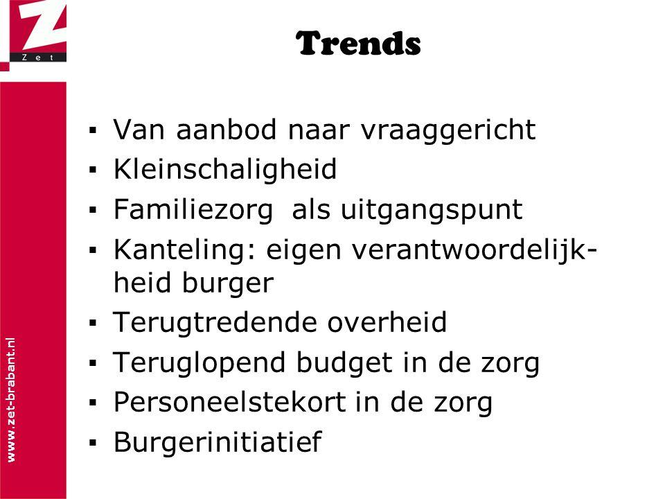 www.zet-brabant.nl Trends ▪Van aanbod naar vraaggericht ▪Kleinschaligheid ▪Familiezorg als uitgangspunt ▪Kanteling: eigen verantwoordelijk- heid burge