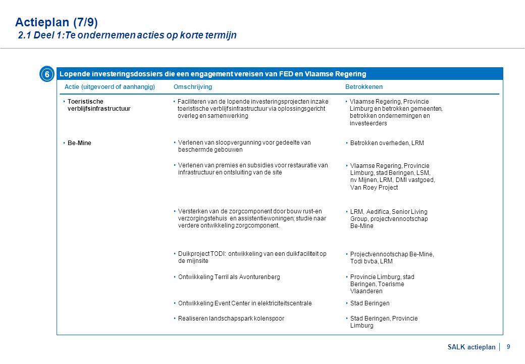 SALK actieplan 9 Actieplan (7/9) 2.1 Deel 1:Te ondernemen acties op korte termijn Lopende investeringsdossiers die een engagement vereisen van FED en