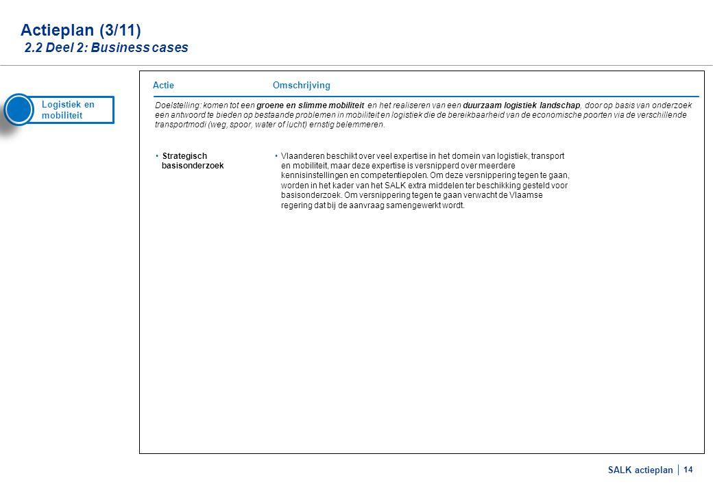 SALK actieplan 14 Logistiek en mobiliteit Doelstelling: komen tot een groene en slimme mobiliteit en het realiseren van een duurzaam logistiek landsch
