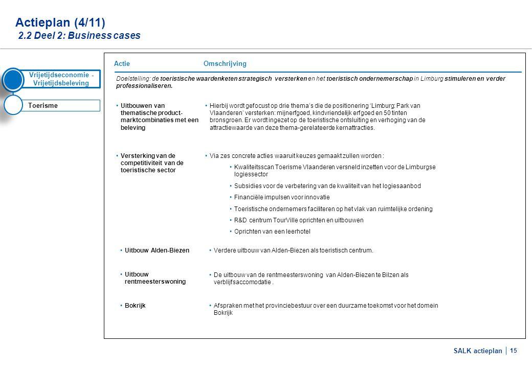 SALK actieplan 15 Doelstelling: de toeristische waardenketen strategisch versterken en het toeristisch ondernemerschap in Limburg stimuleren en verder
