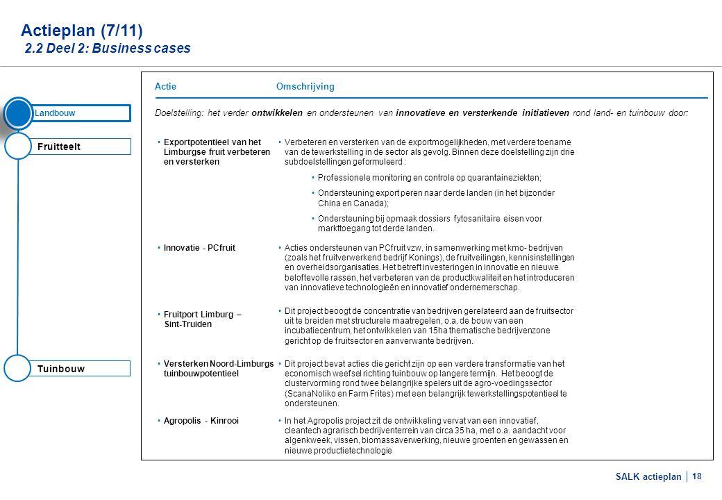 SALK actieplan 18 Landbouw Doelstelling: het verder ontwikkelen en ondersteunen van innovatieve en versterkende initiatieven rond land- en tuinbouw do