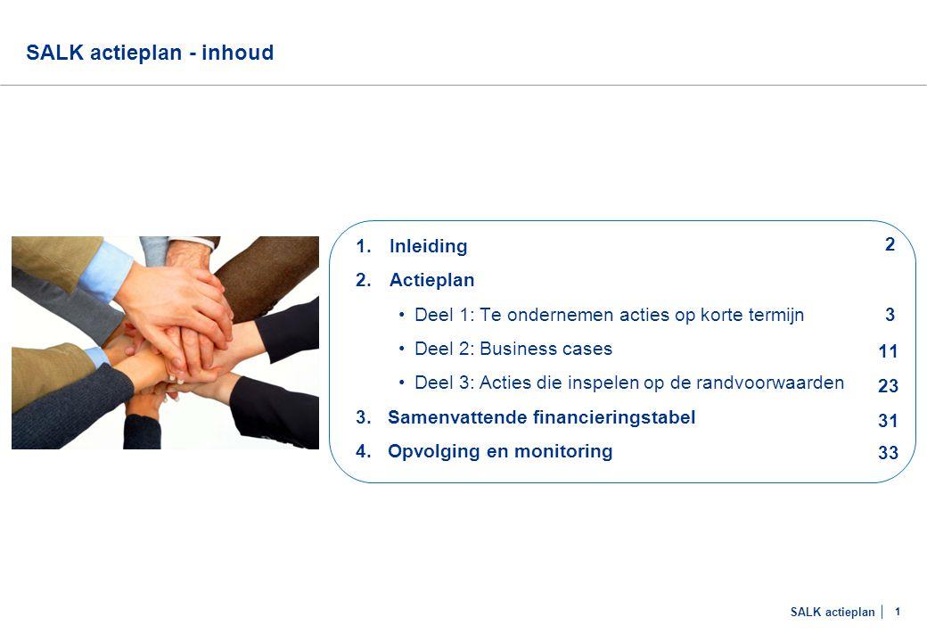 SALK actieplan 1 SALK actieplan - inhoud 1.Inleiding 2.Actieplan •Deel 1: Te ondernemen acties op korte termijn 3 •Deel 2: Business cases •Deel 3: Act