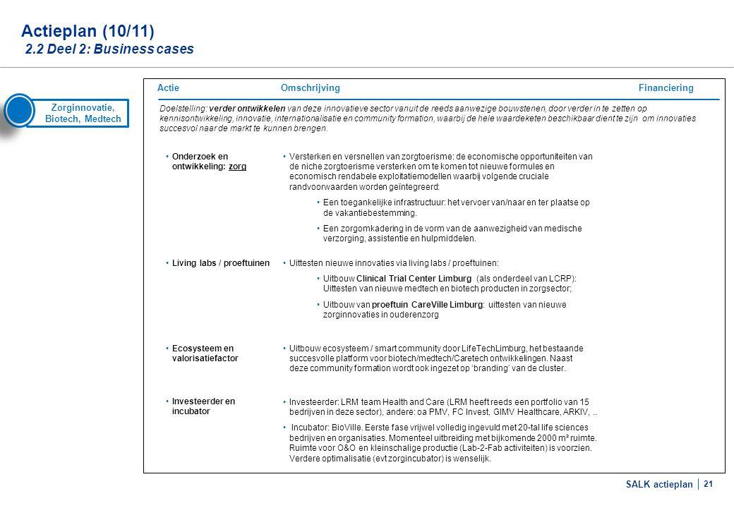 SALK actieplan 21 Zorginnovatie, Biotech, Medtech Doelstelling: verder ontwikkelen van deze innovatieve sector vanuit de reeds aanwezige bouwstenen, d