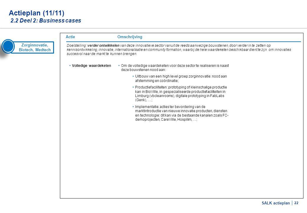 SALK actieplan 22 Zorginnovatie, Biotech, Medtech Doelstelling: verder ontwikkelen van deze innovatieve sector vanuit de reeds aanwezige bouwstenen, d