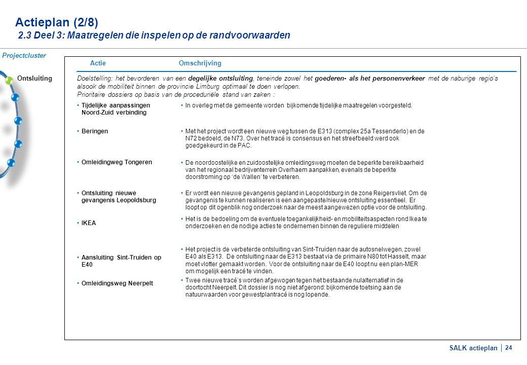 SALK actieplan 24 Ontsluiting Actieplan (2/8) 2.3 Deel 3: Maatregelen die inspelen op de randvoorwaarden Doelstelling: het bevorderen van een degelijk