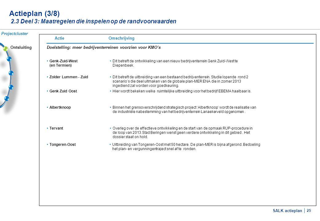 SALK actieplan 25 Actieplan (3/8) 2.3 Deel 3: Maatregelen die inspelen op de randvoorwaarden Doelstelling: meer bedrijventerreinen voorzien voor KMO's