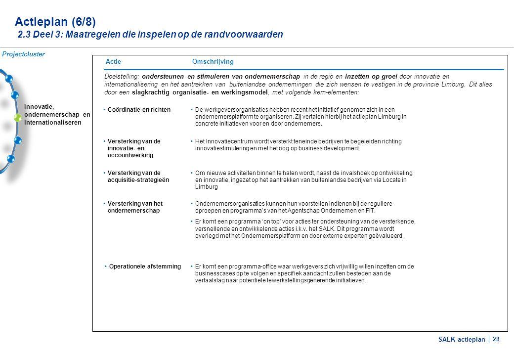 SALK actieplan 28 Innovatie, ondernemerschap en internationaliseren Actieplan (6/8) 2.3 Deel 3: Maatregelen die inspelen op de randvoorwaarden Doelste