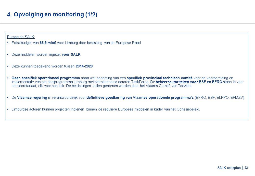 SALK actieplan 32 4. Opvolging en monitoring (1/2) Europa en SALK: •Extra budget van 66,5 mio€ voor Limburg door beslissing van de Europese Raad •Deze