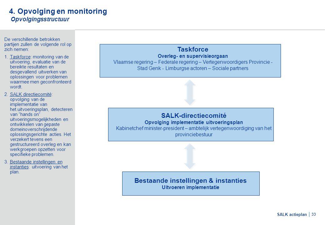 SALK actieplan 33 4. Opvolging en monitoring Opvolgingsstructuur Taskforce Overleg- en supervisieorgaan Vlaamse regering – Federale regering – Vertege