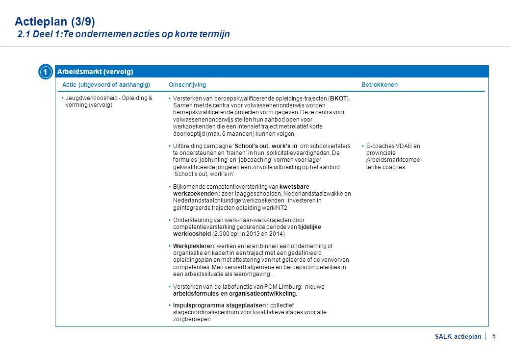 SALK actieplan 5 Arbeidsmarkt (vervolg) Actie (uitgevoerd of aanhangig) Actieplan (3/9) 2.1 Deel 1:Te ondernemen acties op korte termijn Omschrijving
