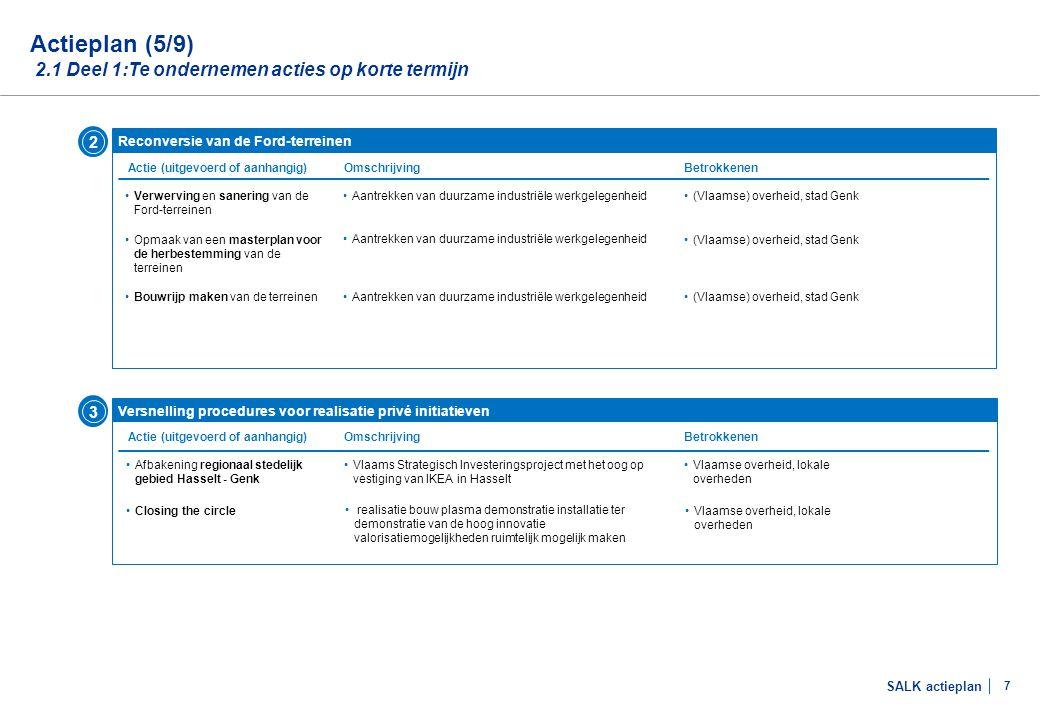SALK actieplan 7 Actieplan (5/9) 2.1 Deel 1:Te ondernemen acties op korte termijn Reconversie van de Ford-terreinen •Verwerving en sanering van de For
