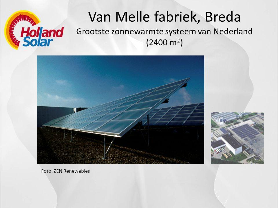 Van Melle fabriek, Breda Grootste zonnewarmte systeem van Nederland (2400 m 2 ) Foto: ZEN Renewables