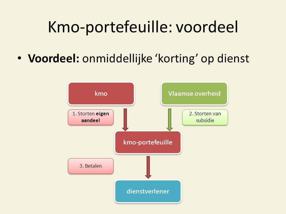 Kmo-portefeuille: voordeel • Voordeel: onmiddellijke 'korting' op dienst kmo Vlaamse overheid kmo-portefeuille dienstverlener 1. Storten eigen aandeel