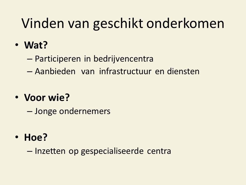 Vinden van geschikt onderkomen • Wat? – Participeren in bedrijvencentra – Aanbieden van infrastructuur en diensten • Voor wie? – Jonge ondernemers • H