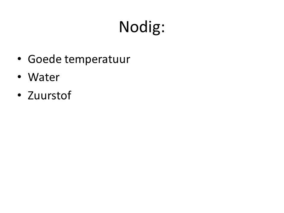 Nodig: • Goede temperatuur • Water • Zuurstof