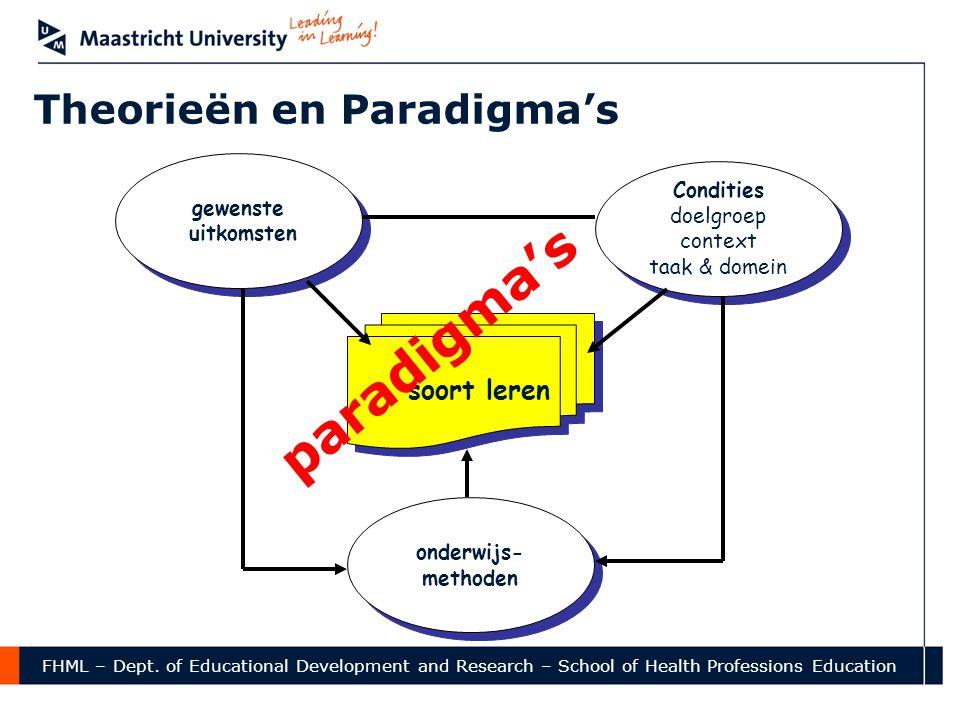 FHML – Dept. of Educational Development and Research – School of Health Professions Education Theorieën en Paradigma's gewenste uitkomsten gewenste ui
