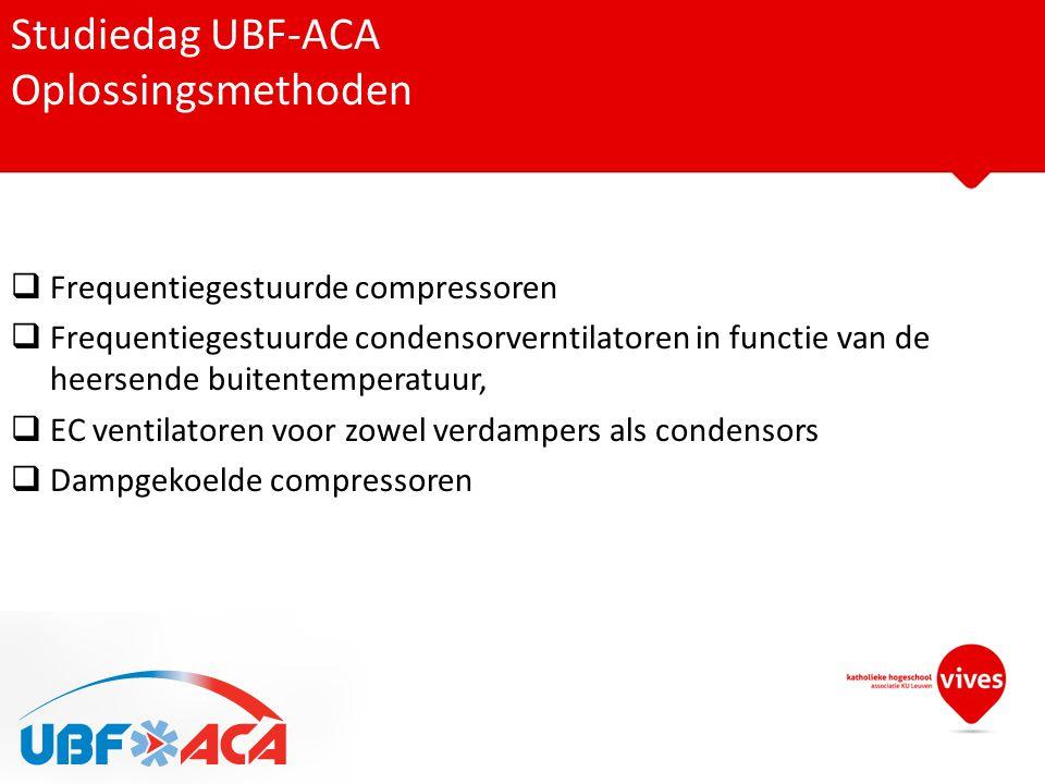 Studiedag UBF-ACA Oplossingsmethoden  Frequentiegestuurde compressoren  Frequentiegestuurde condensorverntilatoren in functie van de heersende buite