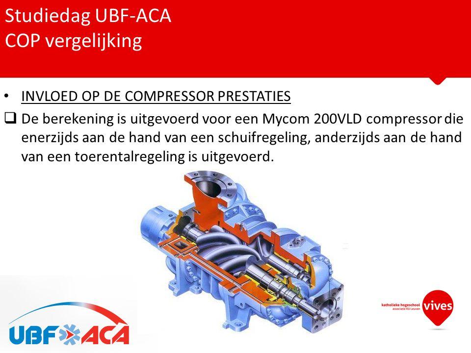 Studiedag UBF-ACA COP vergelijking • INVLOED OP DE COMPRESSOR PRESTATIES  De berekening is uitgevoerd voor een Mycom 200VLD compressor die enerzijds