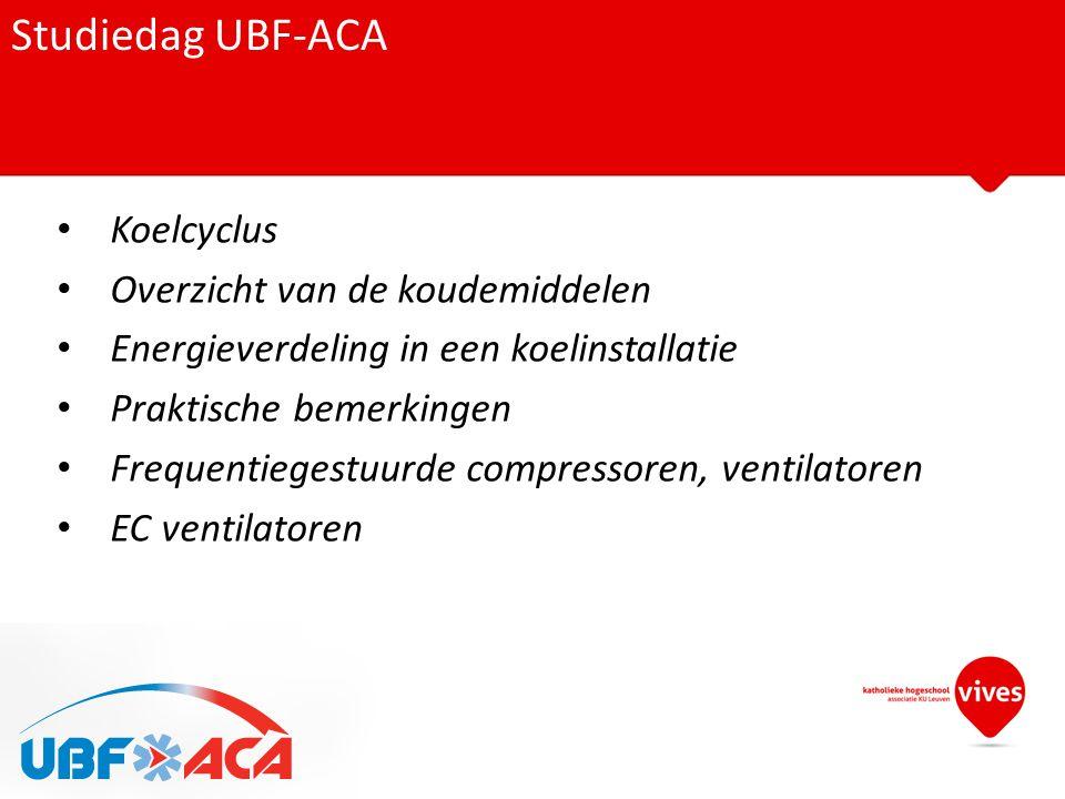 Studiedag UBF-ACA • Koelcyclus • Overzicht van de koudemiddelen • Energieverdeling in een koelinstallatie • Praktische bemerkingen • Frequentiegestuur
