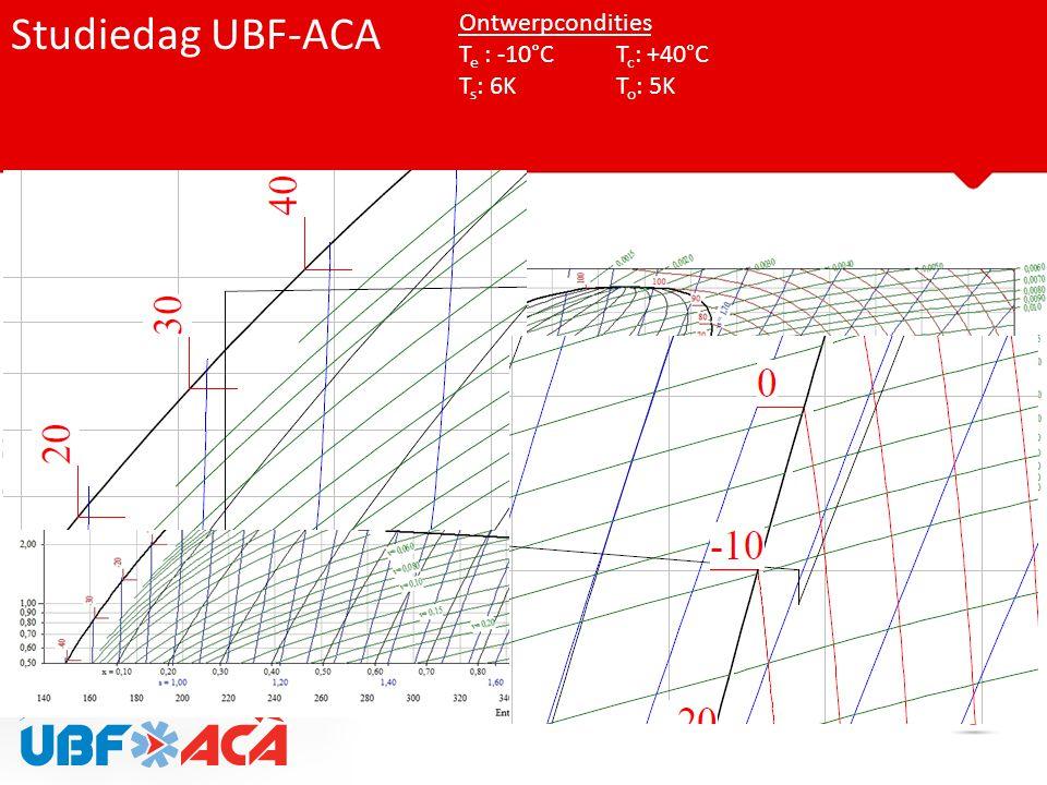 Studiedag UBF-ACA Ontwerpcondities T e : -10°CT c : +40°C T s : 6KT o : 5K