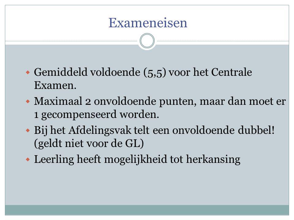 Exameneisen  Gemiddeld voldoende (5,5) voor het Centrale Examen.  Maximaal 2 onvoldoende punten, maar dan moet er 1 gecompenseerd worden.  Bij het