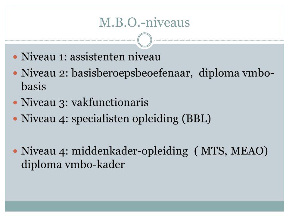 M.B.O.-niveaus  Niveau 1: assistenten niveau  Niveau 2: basisberoepsbeoefenaar, diploma vmbo- basis  Niveau 3: vakfunctionaris  Niveau 4: speciali