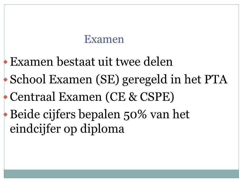 Examen  Examen bestaat uit twee delen  School Examen (SE) geregeld in het PTA  Centraal Examen (CE & CSPE)  Beide cijfers bepalen 50% van het eind