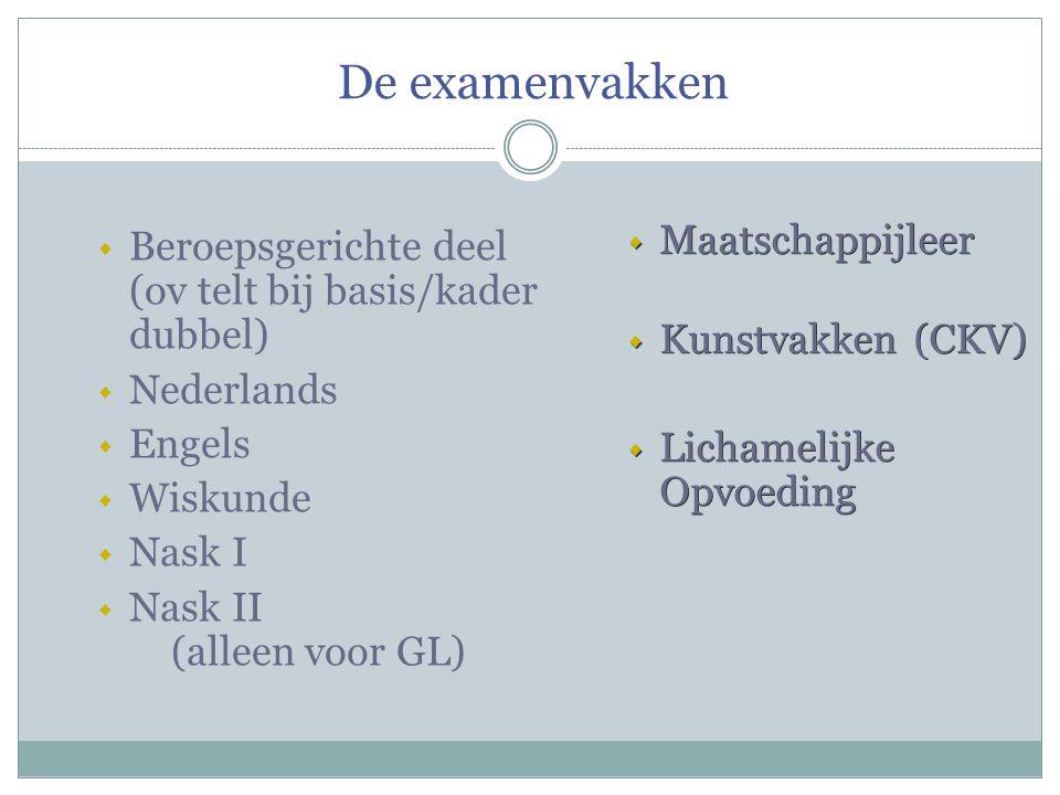 De examenvakken  Beroepsgerichte deel (ov telt bij basis/kader dubbel)  Nederlands  Engels  Wiskunde  Nask I  Nask II (alleen voor GL)  Maatsch