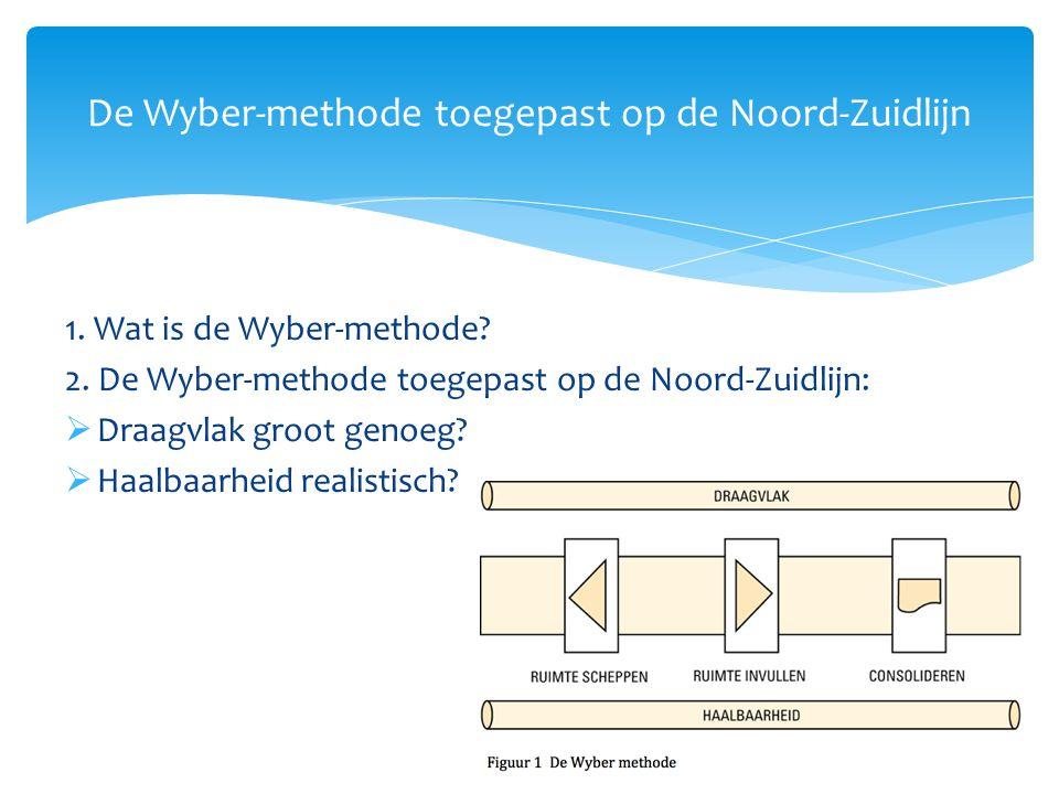 1. Wat is de Wyber-methode? 2. De Wyber-methode toegepast op de Noord-Zuidlijn:  Draagvlak groot genoeg?  Haalbaarheid realistisch? De Wyber-methode