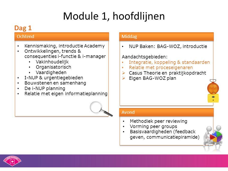 Module 1, hoofdlijnen Avond Ochtend • Kennismaking, introductie Academy • Ontwikkelingen, trends & consequenties i-functie & i-manager • Vakinhoudelijk • Organisatorisch • Vaardigheden • I-NUP & urgentiegebieden • Bouwstenen en samenhang • De i-NUP planning • Relatie met eigen informatieplanning • Methodiek peer reviewing • Vorming peer groups • Basisvaardigheden (feedback geven, communicatiepiramide) Middag • NUP Baken: BAG-WOZ, introductie Aandachtsgebieden: • Integratie, koppeling & standaarden • Relatie met proceseigenaren  Casus Theorie en praktijkopdracht  Eigen BAG-WOZ plan Dag 1