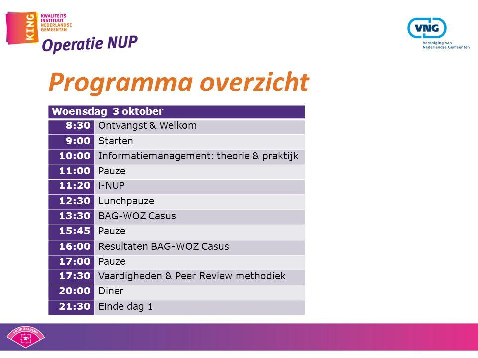 Programma overzicht Woensdag 3 oktober 8:30Ontvangst & Welkom 9:00Starten 10:00Informatiemanagement: theorie & praktijk 11:00Pauze 11:20i-NUP 12:30Lunchpauze 13:30BAG-WOZ Casus 15:45Pauze 16:00Resultaten BAG-WOZ Casus 17:00Pauze 17:30Vaardigheden & Peer Review methodiek 20:00Diner 21:30Einde dag 1