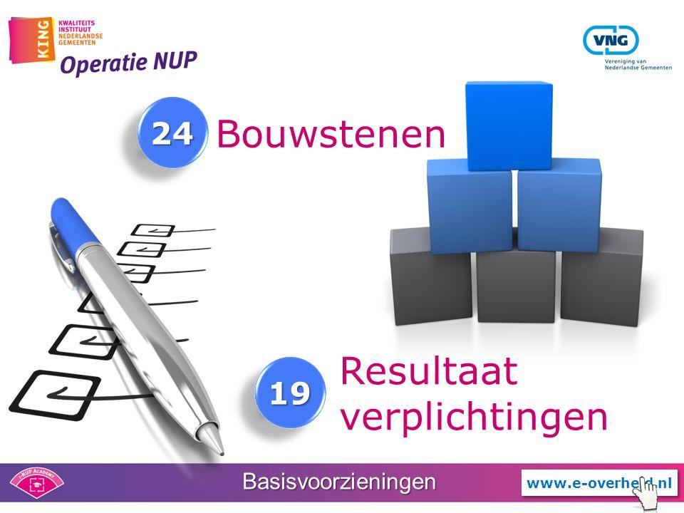 Resultaat verplichtingen www.e-overheid.nl Bouwstenen Basisvoorzieningen 1919 2424