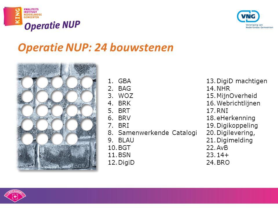 Operatie NUP: 24 bouwstenen 1.GBA 2.BAG 3.WOZ 4.BRK 5.BRT 6.BRV 7.BRI 8.Samenwerkende Catalogi 9.BLAU 10.BGT 11.BSN 12.DigiD 13.DigiD machtigen 14.NHR