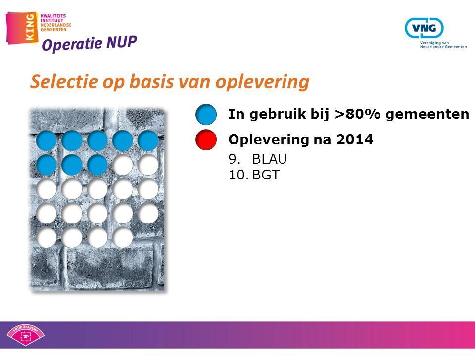 9.BLAU 10.BGT Oplevering na 2014 In gebruik bij >80% gemeenten Selectie op basis van oplevering