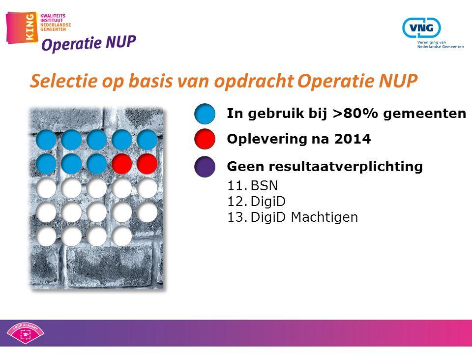 11.BSN 12.DigiD 13.DigiD Machtigen Geen resultaatverplichting Oplevering na 2014 In gebruik bij >80% gemeenten Selectie op basis van opdracht Operatie NUP