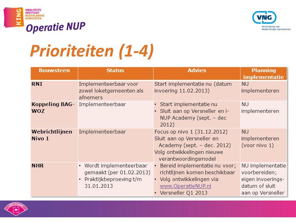 Prioriteiten (1-4)