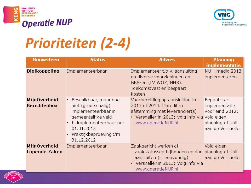 Prioriteiten (2-4)