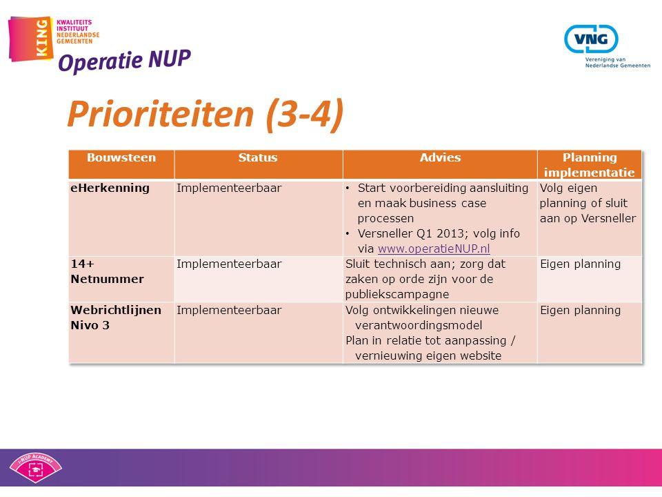 Prioriteiten (3-4)